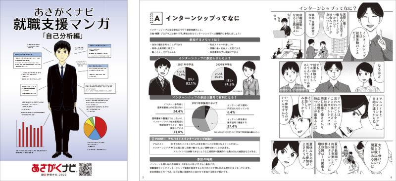 就活マンガの作成【株式会社学情様】